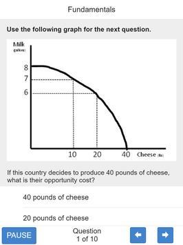 GCEE Economics Test Prep screenshot 4
