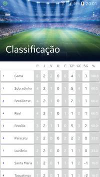 Candangão Pro apk screenshot