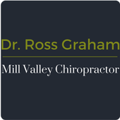 Dr. Ross Graham Chiropractic icon
