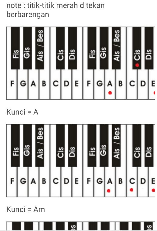 Cara Bermain Piano Chord Dasar For Android Apk Download