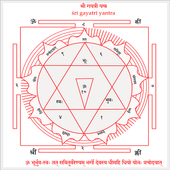 Gayatri Mantra Repeat Unlimited Times icon