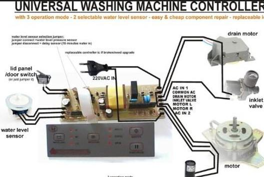 Wiring Diagram Washing Machine For Android Apk Download