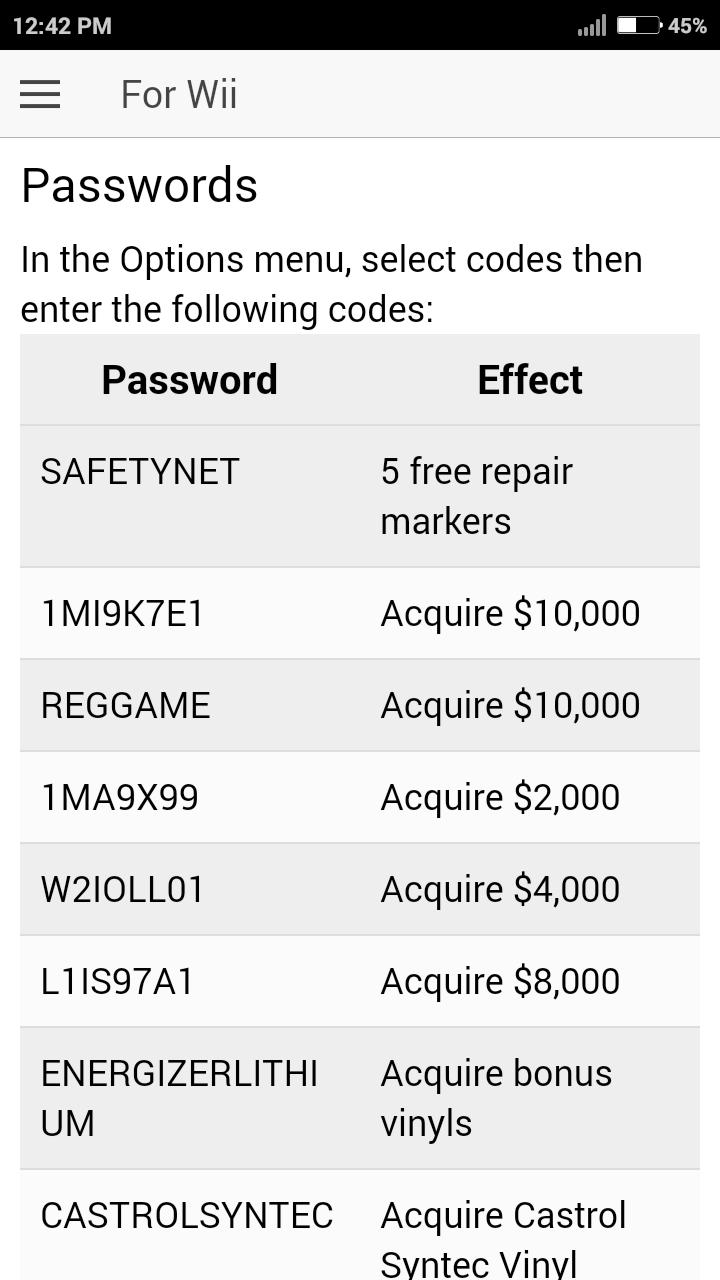 Cheat code for Need for Speed Pro Street Games NFS para