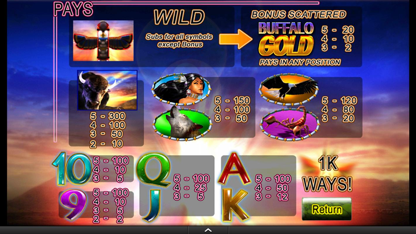 Online gambling video slots