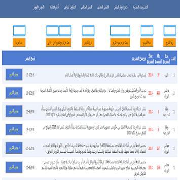 الجريدة الرسمية - مصر apk screenshot