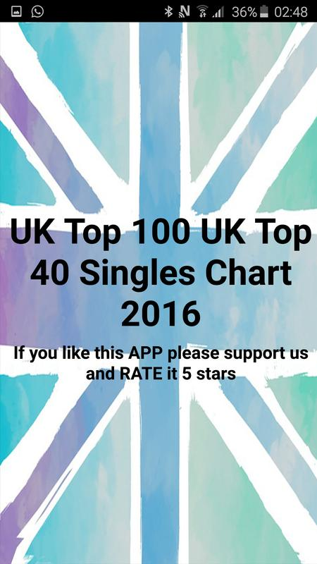 Uk official top 40 download | Download The Official UK Top 40