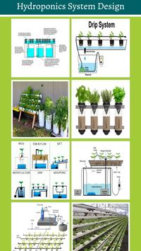 Hydroponics System Design Best and Free pour Android