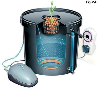 hydroponic systems apk screenshot