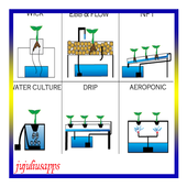 hydroponic systems icon