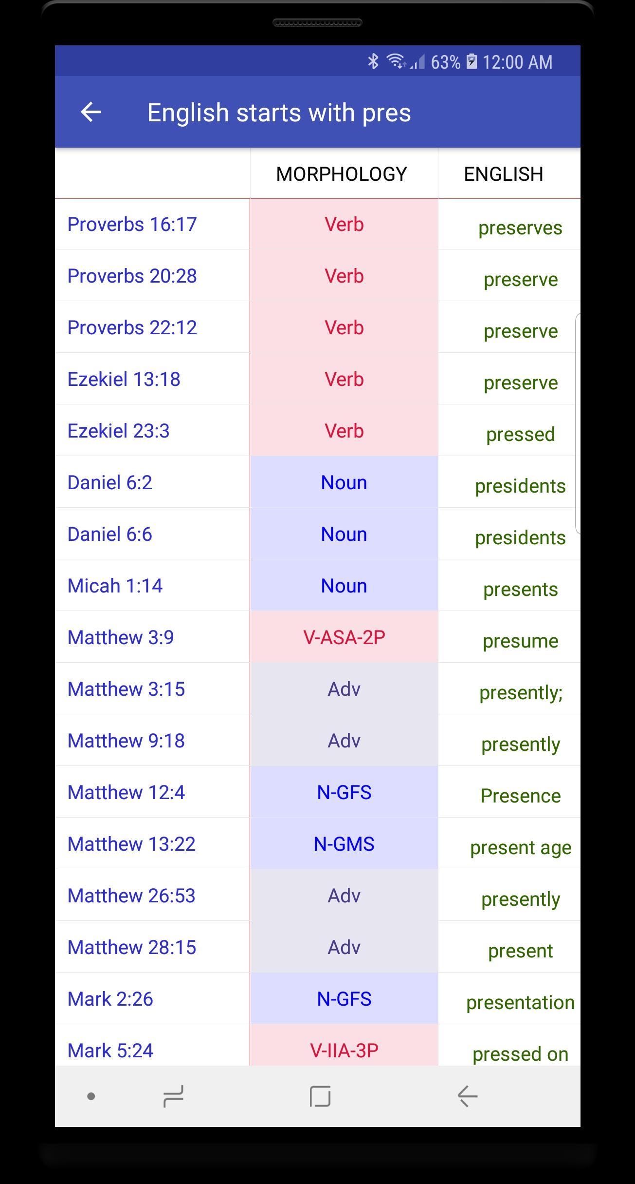 Hebrew/Greek Interlinear Bible for Android - APK Download