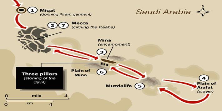 Hajj Guide Step By Step 3D Fre apk screenshot