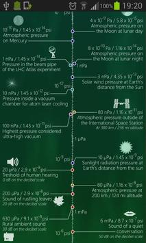 Scale of Pressure poster