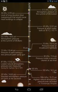Scale of Pressure apk screenshot