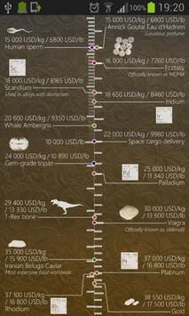 Scale of Value apk screenshot