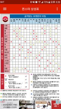 포켓둥지 - 둥지정보/출몰지도 for 포켓몬고 apk screenshot