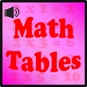 Maths Multiplication Table 2018 icon