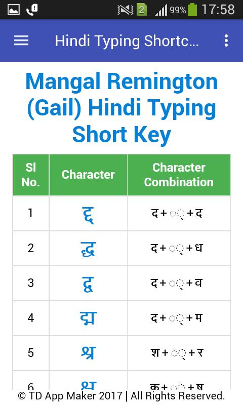 Hindi Typing Shortcut Key for Android - APK Download