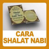 Tata Cara Shalat Nabi icon