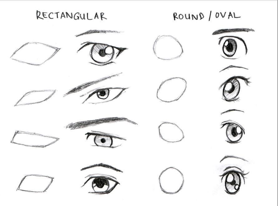 Contoh gambar mata anime