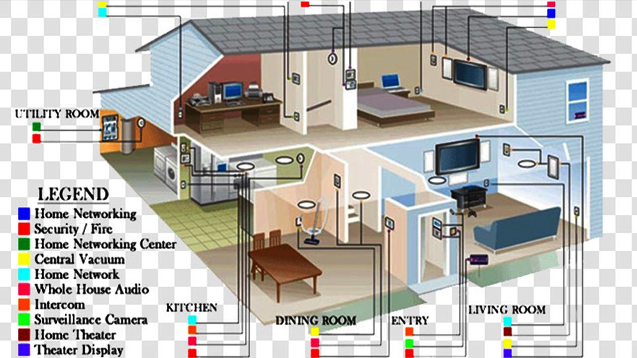 House Wiring Design For Android Apk Download