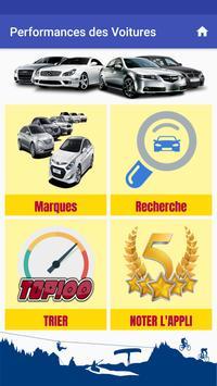 Performance des voitures poster