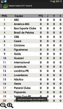 Brasileirão 2017 Serie B apk screenshot