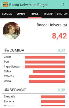 Barcelona Best Burgers screenshot 4