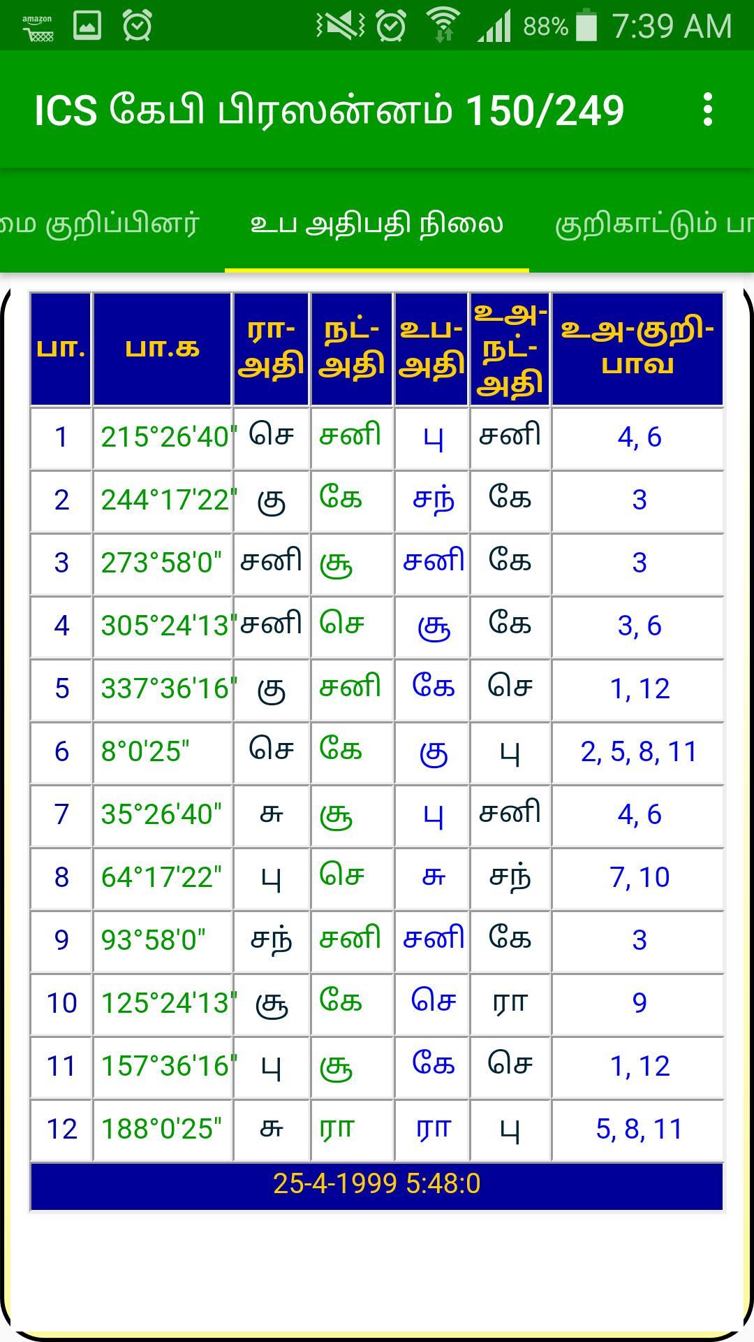 Astrology classes online