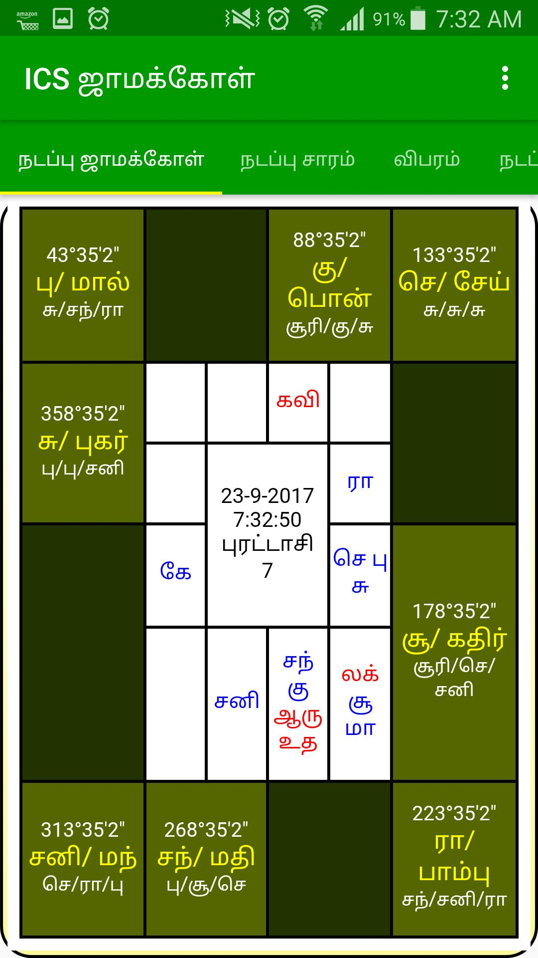 ICS Jamakol & KP System Tamil Astrology for Android - APK
