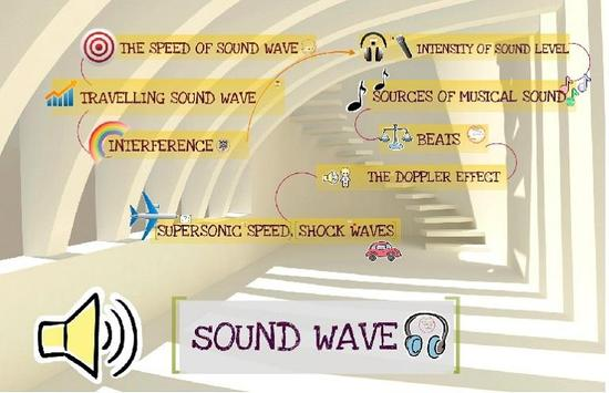 Prezi 3 sound wave screenshot 2