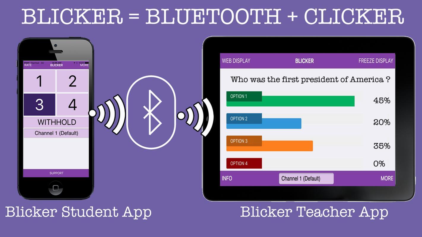 Resultado de imagen de imagen logo Blicker Bluetooth
