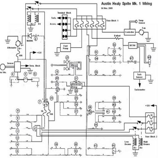 industrial wiring diagram installation  riverbed steelhead