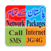 Pakistan Mobile Sim Packages icon