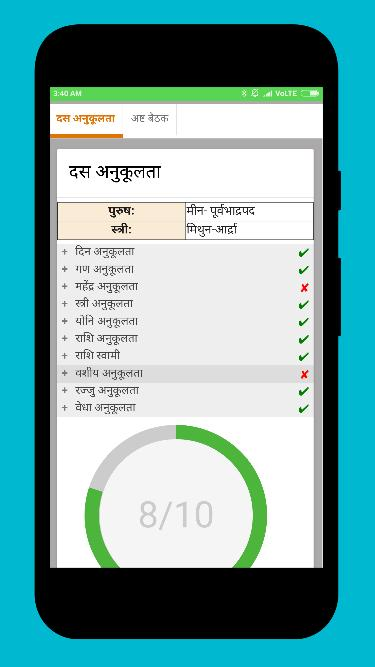 kundli matchmaking in hindi