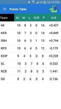 IPL Cricket Score Updates 2018 screenshot 4
