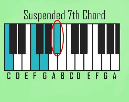 Complete Piano Chords For Android Apk Download