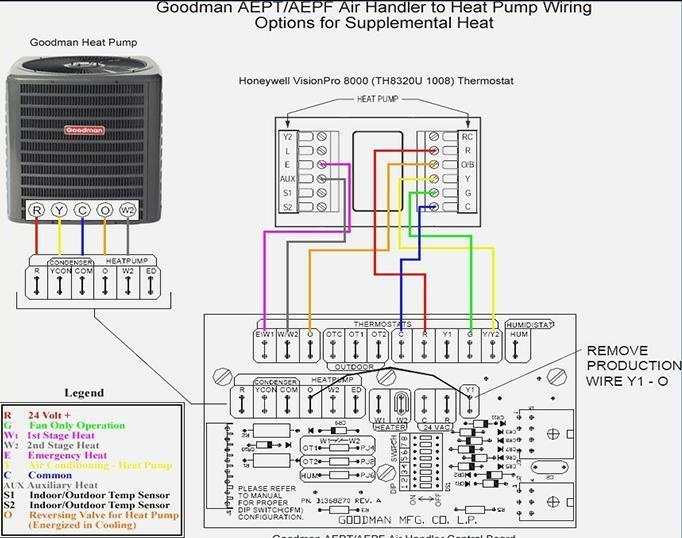goodman heating wiring diagram free download ac wiring diagram for android apk download  ac wiring diagram for android apk
