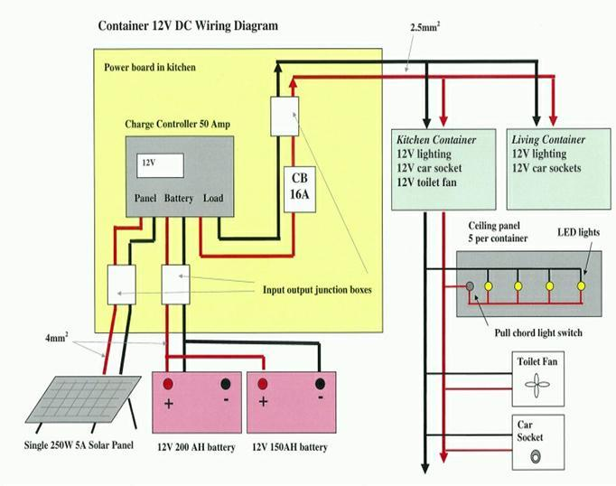 House Wiring Electrical Diagram for Android - APK Download on
