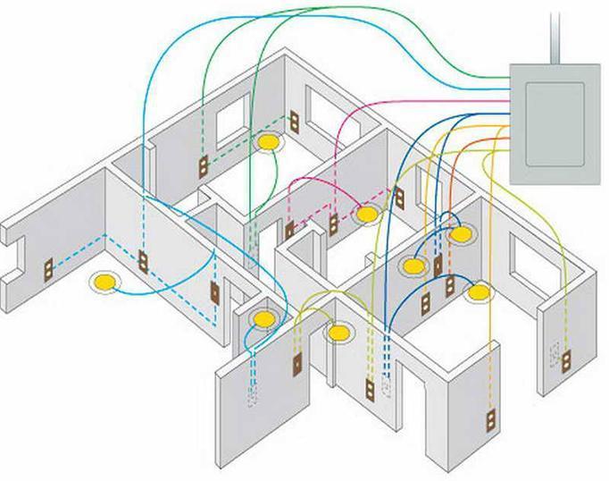 Schema Electrique De La Maison Pour Android Telechargez L Apk
