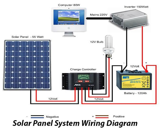 Solar Panel System Wiring Diagram for Android - APK DownloadAPKPure.com