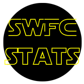 Stats for SWFC icon