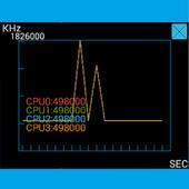CPU-M icon