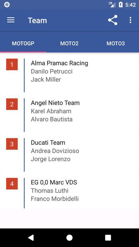 2018 MotoGP Calendar Result APK Download - Free Sports APP for Android   APKPure.com