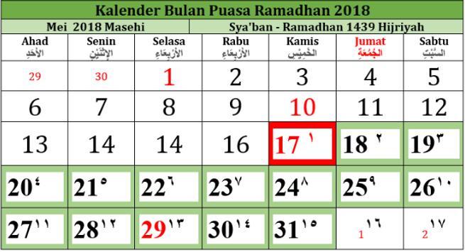 Update Jadwal Puasa 2018 poster