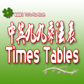 TIMES TABLES TWO LANGUAGES icon