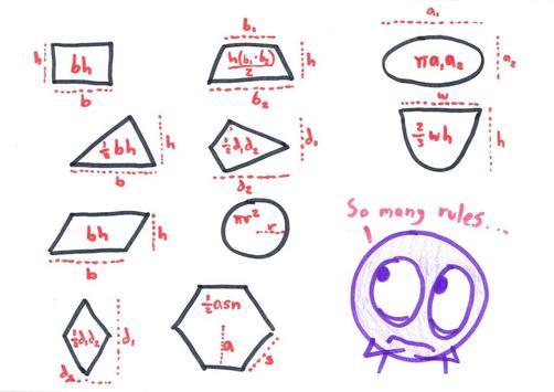 Mathematics Formula | Complete Maths For All Exams screenshot 4