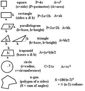 Mathematics Formula | Complete Maths For All Exams screenshot 2