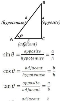 Mathematics Formula | Complete Maths For All Exams screenshot 3