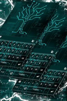 Digital Tree Keyboard poster
