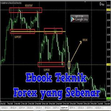 Teknik Forex screenshot 1